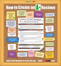 how-to-write-a-perfect-resume