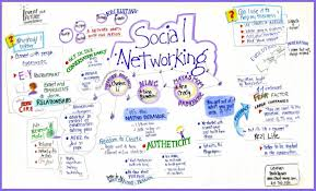 Making Your Social Networks Work For You And Not Against You
