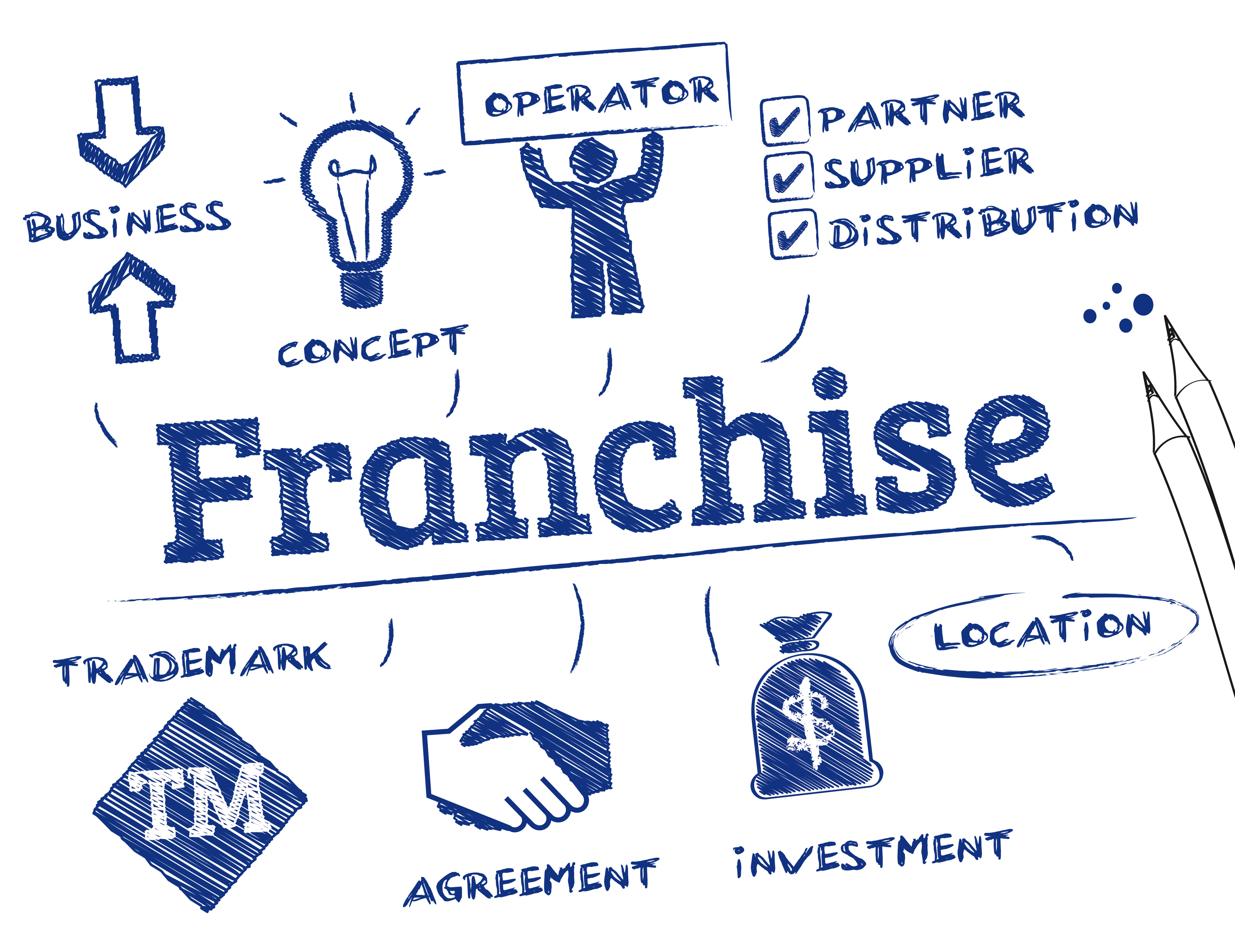 franchise-owner-be-your-own-boss