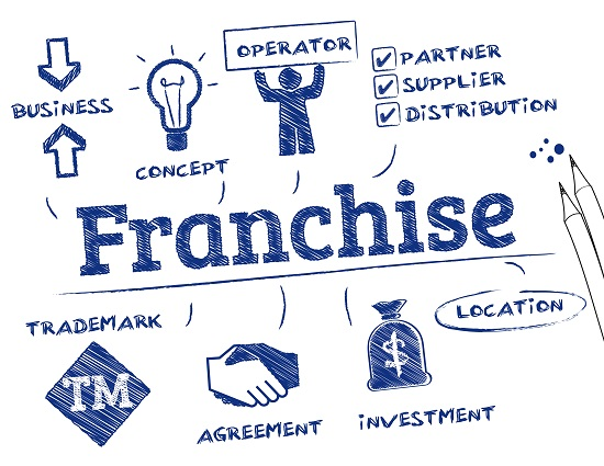Open your own franchise
